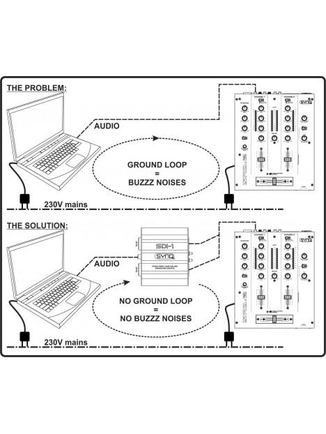 SDI-1 Stereo DI box (boitier DI)